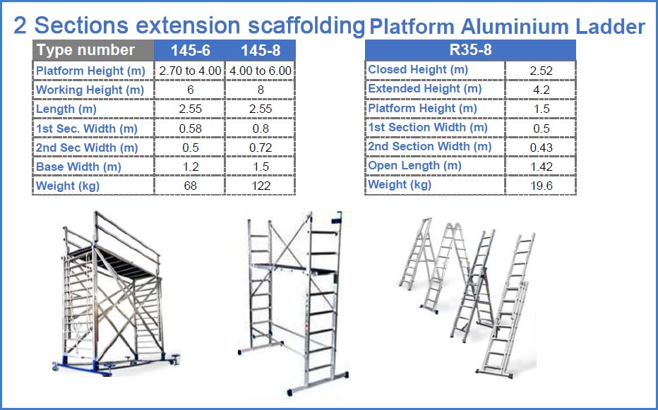 Ladders_Table10
