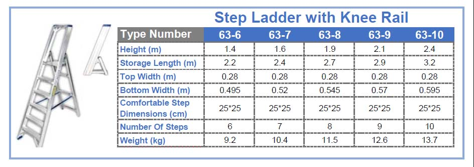 Ladders_Table2