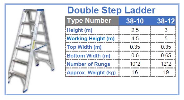 Ladders_Table3