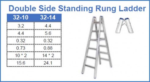 Ladders_Table4