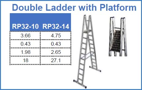 Ladders_Table6