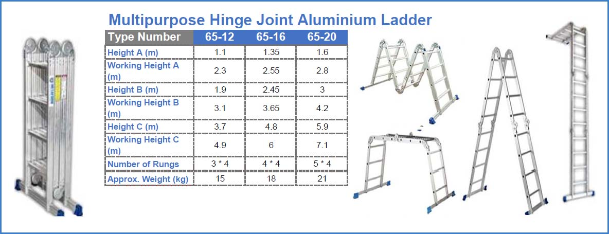 Ladders_Table7